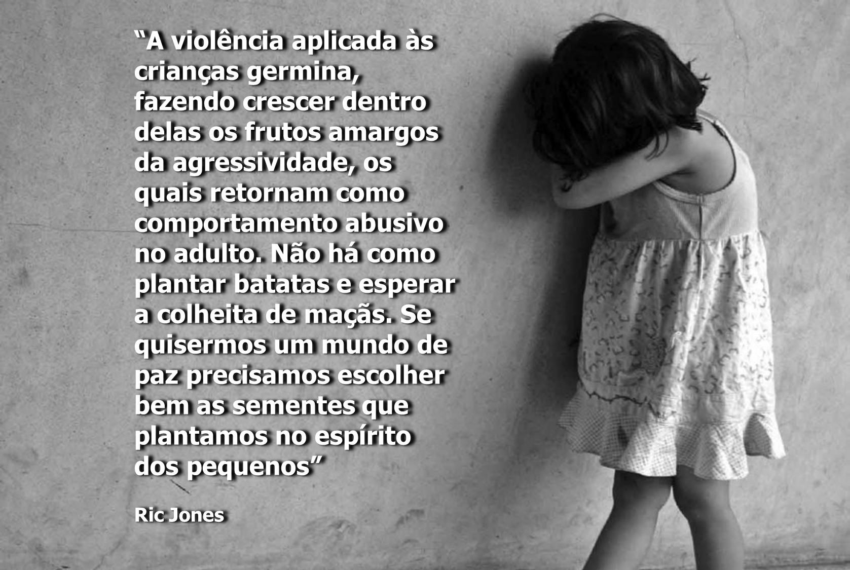 Violência Crianças
